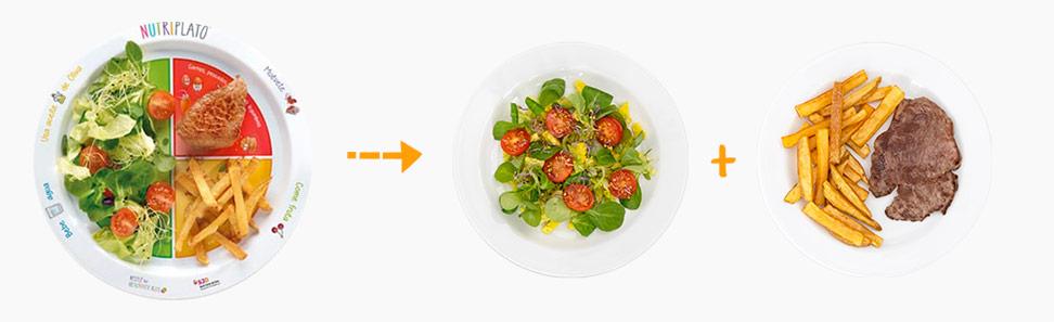 Infografía para preparar un plato de bistec y ensalada